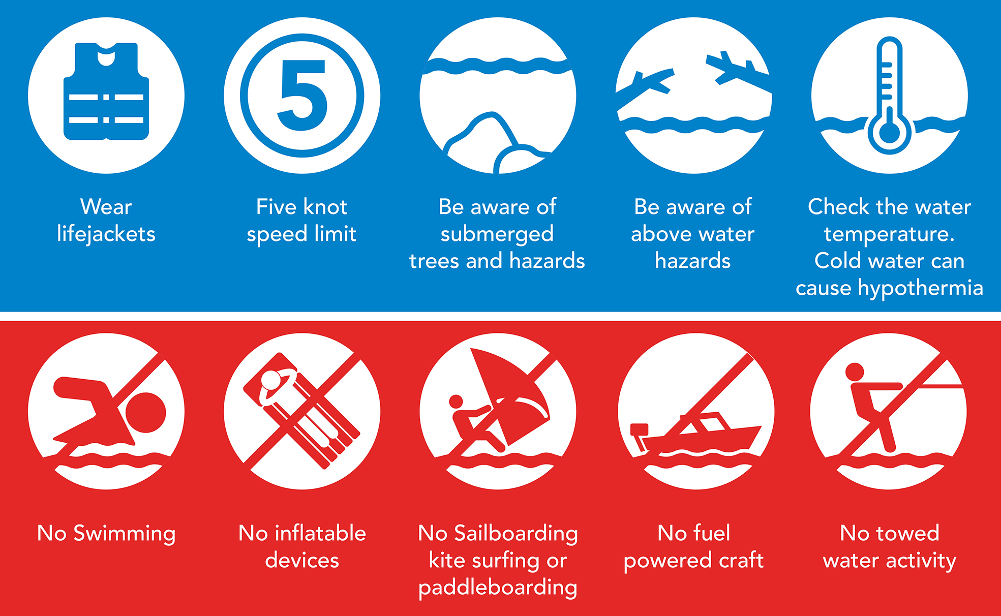 Water safety information icons